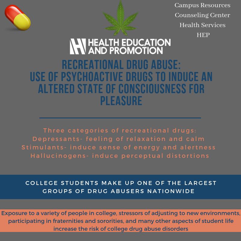 Recreational Drugs | Western Kentucky University