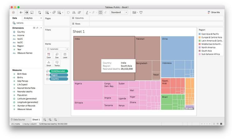 Data Visualization Western Kentucky University