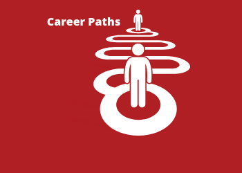 Career paths for financial planning majors