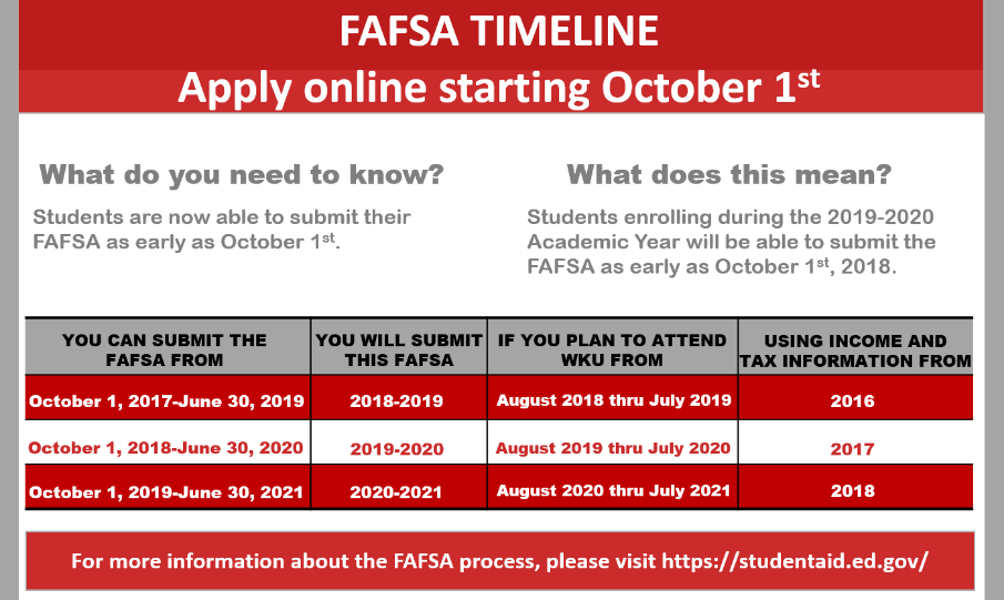 FAFSA Timeline. Apply online starting October 1st. What do you need to know? Students are now able to submit their FAFSA as early as October 1. Email fa.help@wku.edu for information or visit studentaid.ed.gov