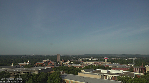 Today@WKU: June 8, 2018