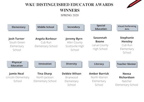 WKU announces winners of inaugural Distinguished Educator Awards