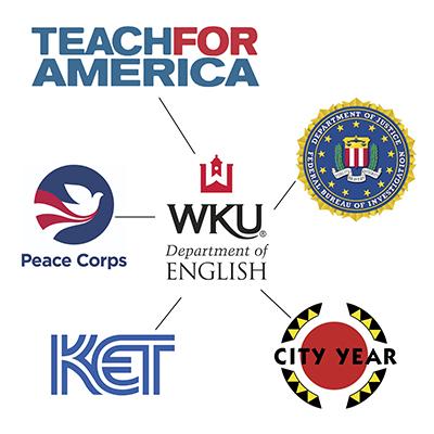 WKU Virtual Liberal Arts Fair Provides Job Opportunities to Liberal Arts Graduates