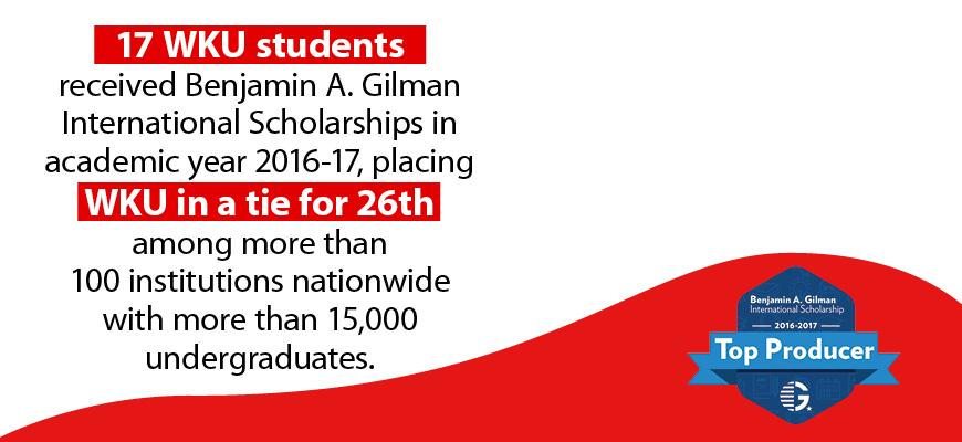 17 WKU students received Benjamin A. Gilman International Scholarships in academic year 2016-17, placing WKU in a tie for 26th among more than 100 institutions nationwide with more than 15,000 undergraduates.