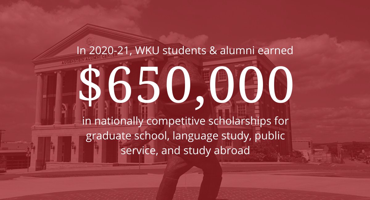 In the 2020-21 academic year, 116 WKU students and alumni applied for national scholarships. They earned approximately $650,000 in funding for graduate school, language study, research, public service, and study abroad.