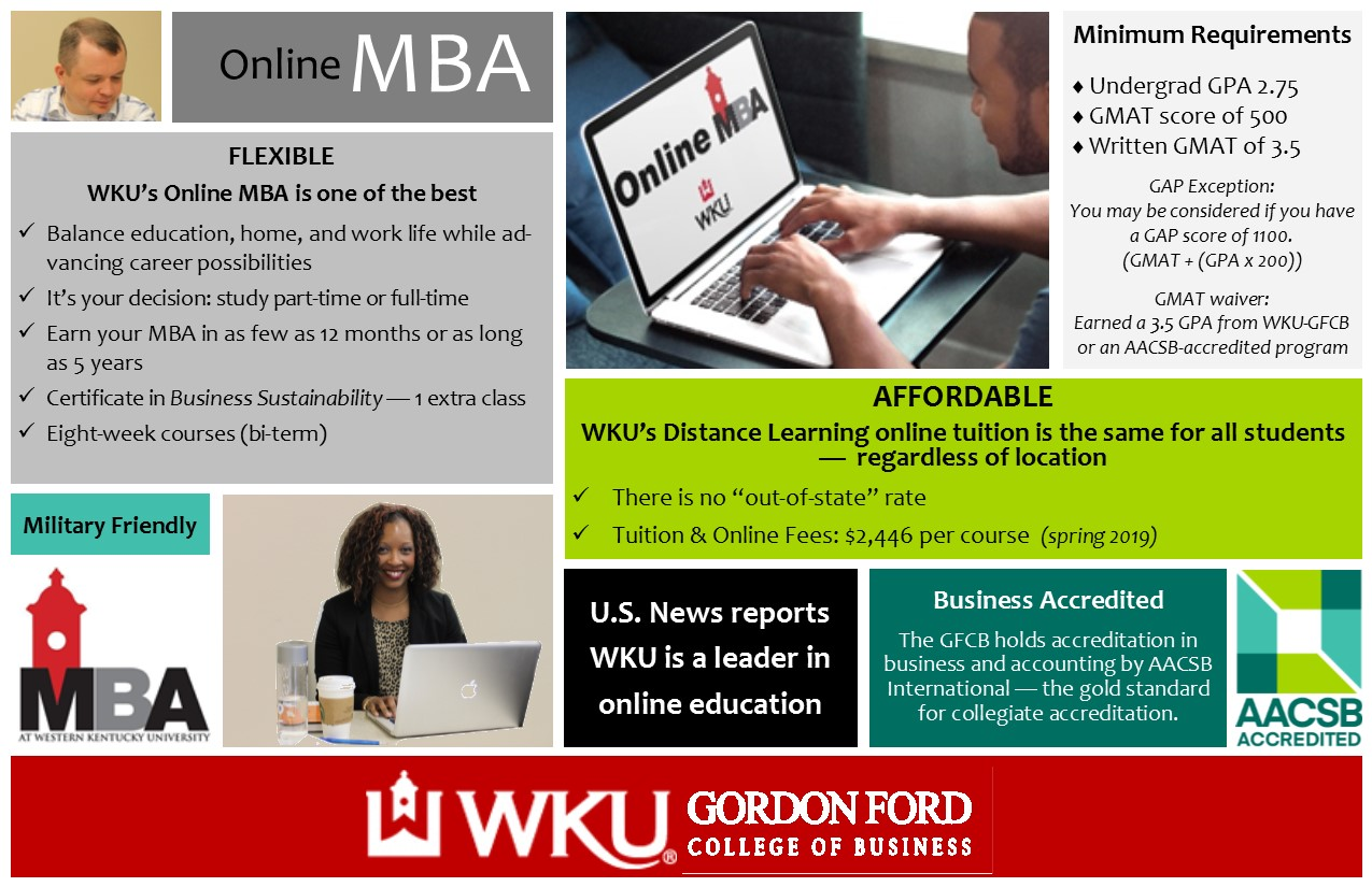 Online MBA Option | Western Kentucky University