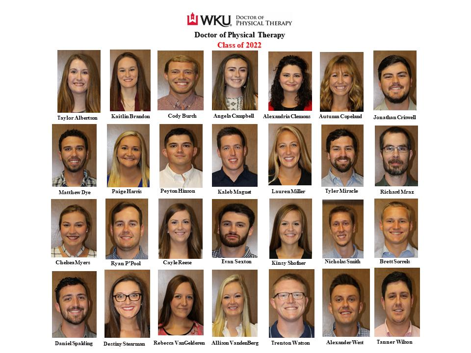 Wku Academic Calendar 2022.Class Of 2022 Western Kentucky University