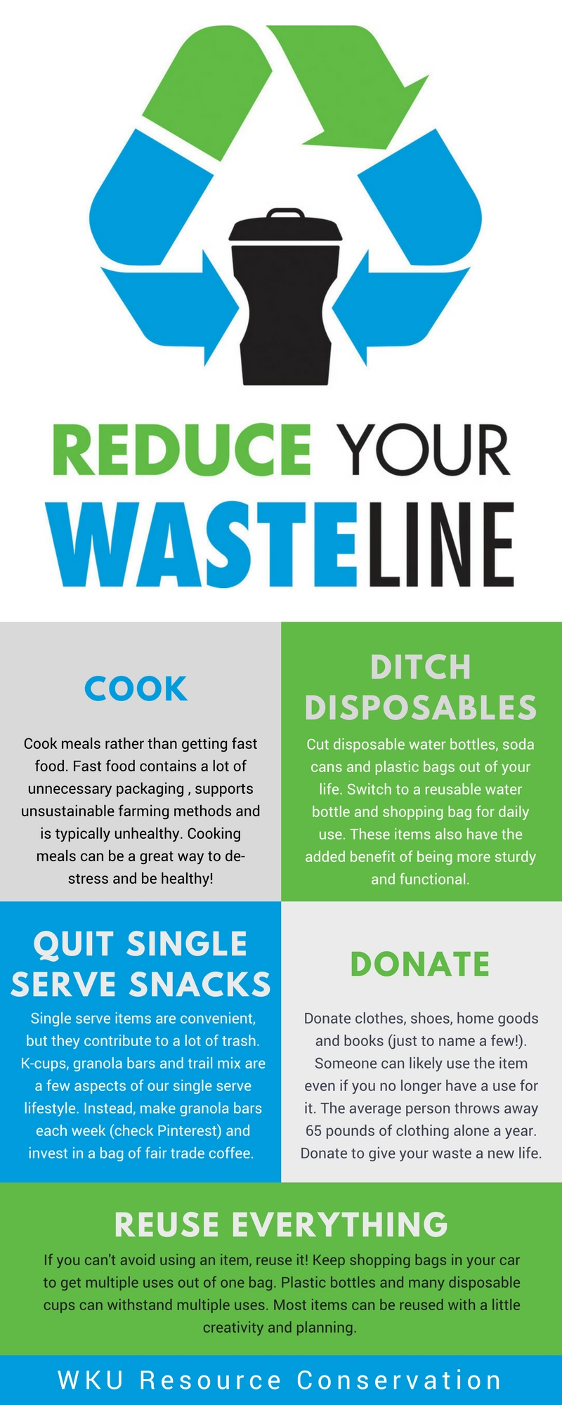Reduce your Waste Line