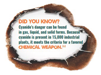 link to cyanide poisoning info